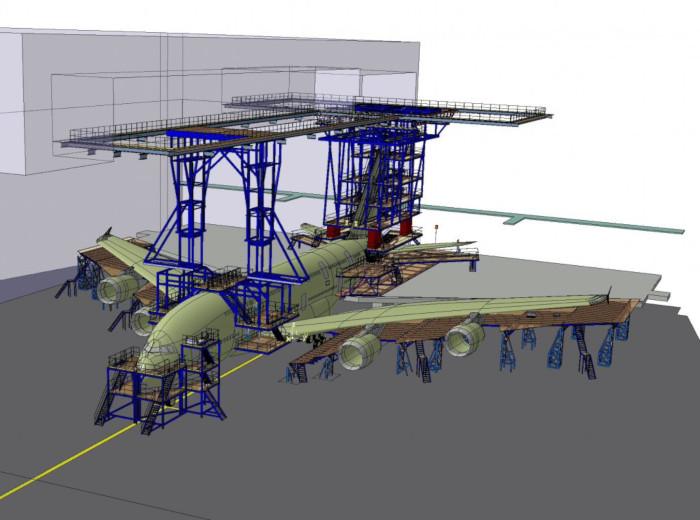 AVP Hangar maintenance A380